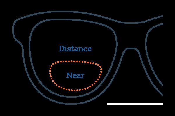 bifocal-lenses